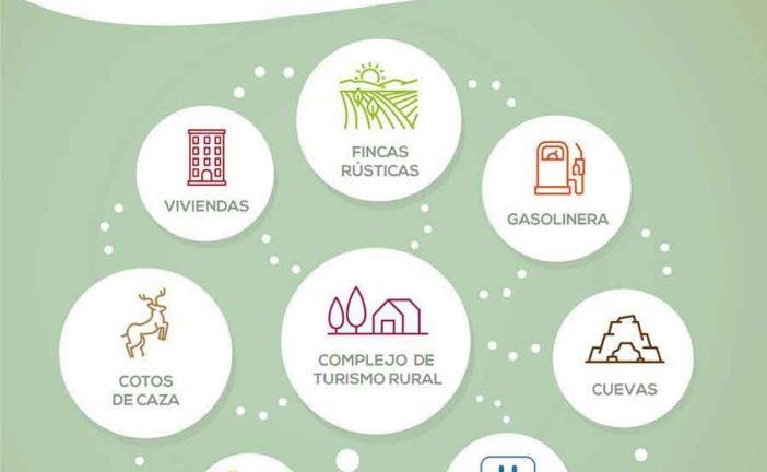 GRUPO JOVIMAR cuenta con compradores interesados en adquirir propiedades