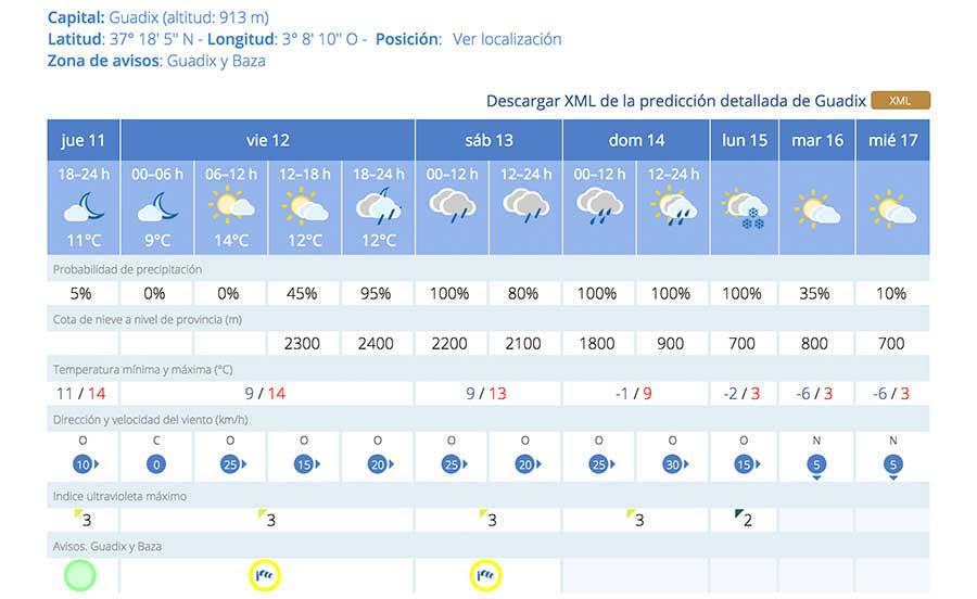 Aemet pronostica nieve para el lunes en Guadix