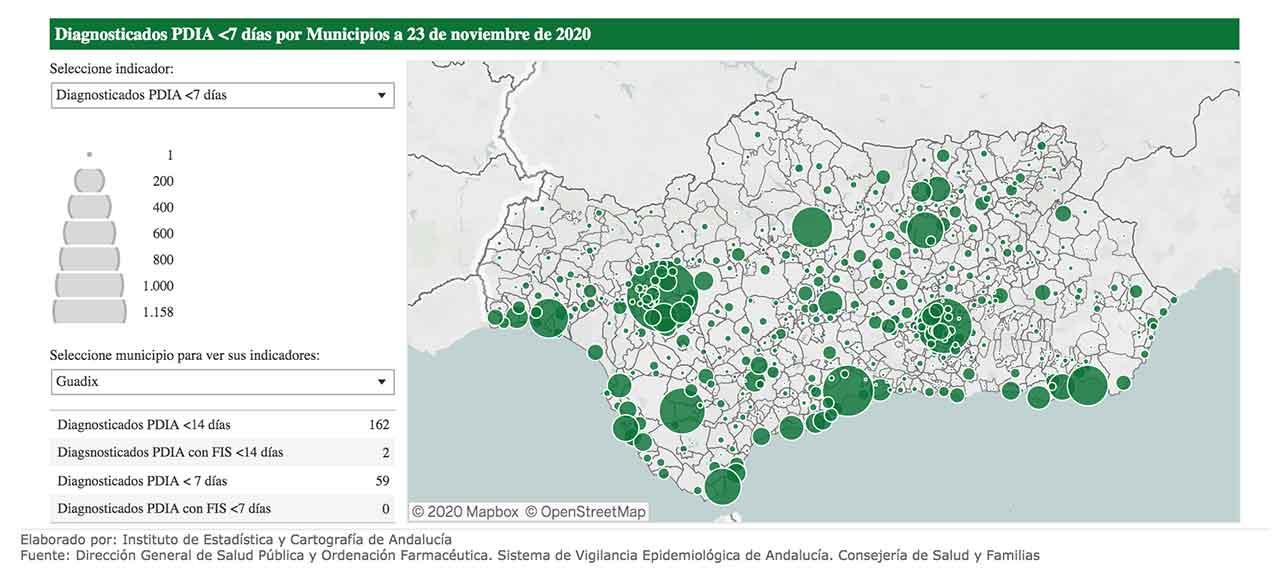 Bajan en 53 casos los contagiados en Guadix por Covid-19