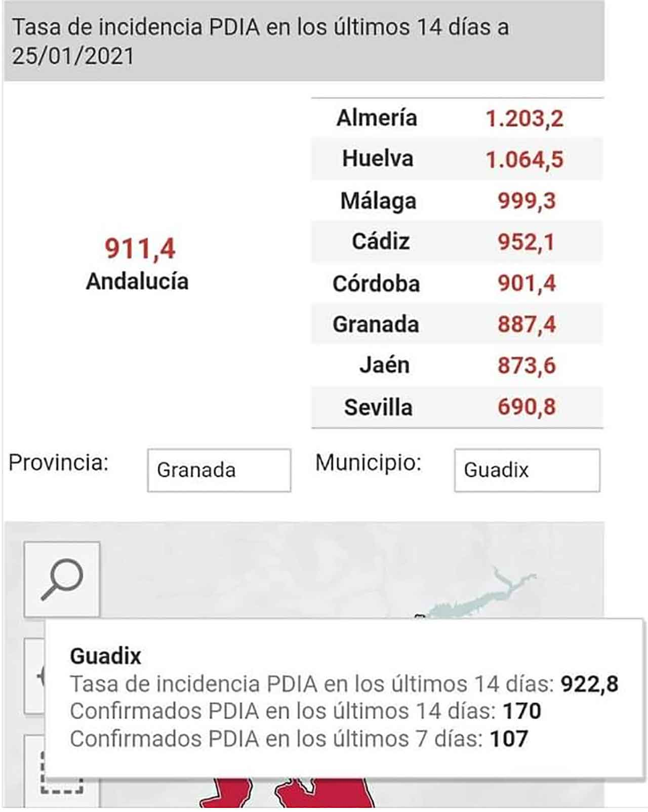Casos covid Guadix 25 de enero