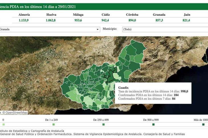 998 casos por cada 100.000 habitantes la cifra de hoy 29 de Enero en Guadix