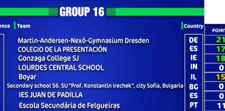 Grupo 16 Colegio de La Presentación ExpoDubai